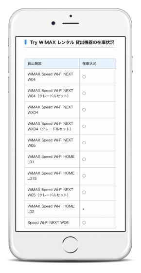 Try WiMAXの在庫状況