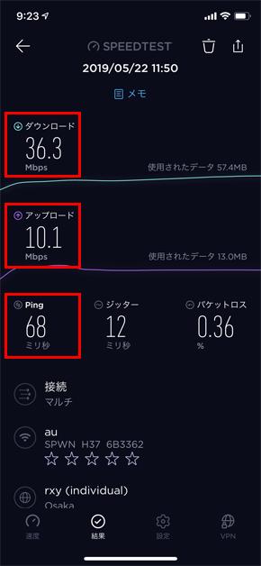 WiMAXの速度測定