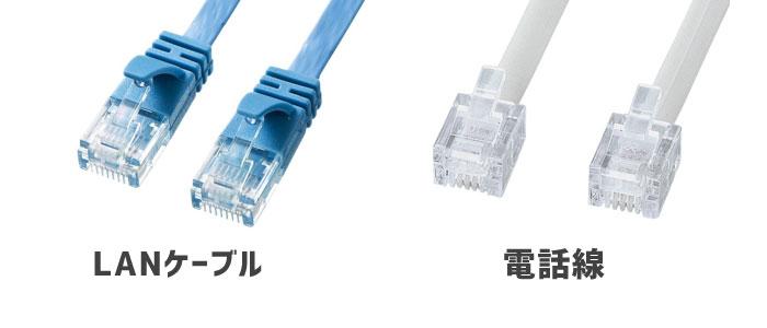 LANケーブルと電話線