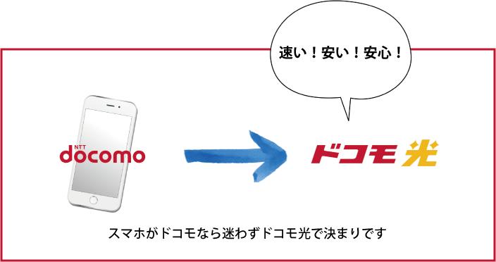 【解説】ドコモユーザーはドコモ光で決まり
