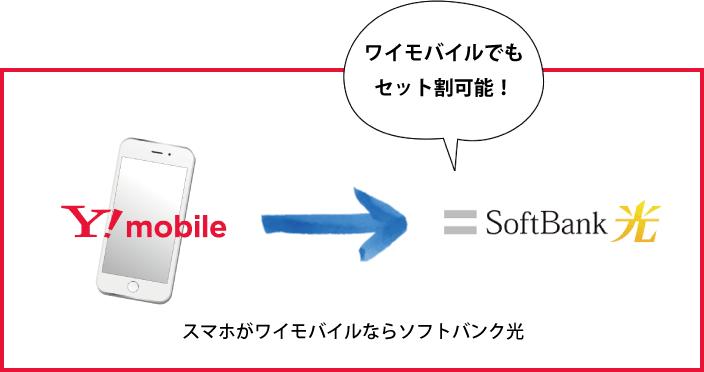 【解説】ワイモバイルユーザーはソフトバンク光