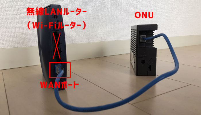 ONUと無線ルーターをつなぐ