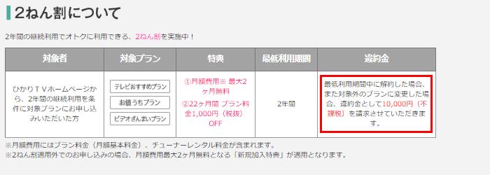 ひかりTV2ねん割は違約金が10,000円