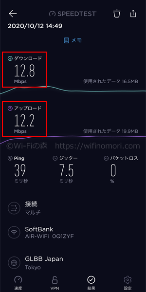 Mugen WiFiの実際の速度