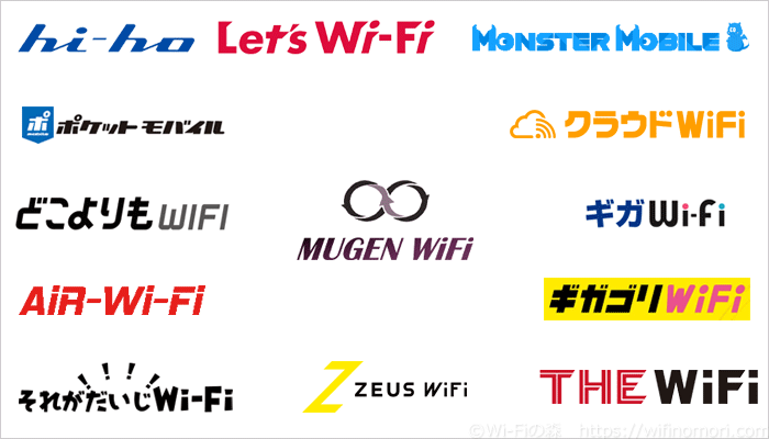 Mugen WiFiを11社と比較