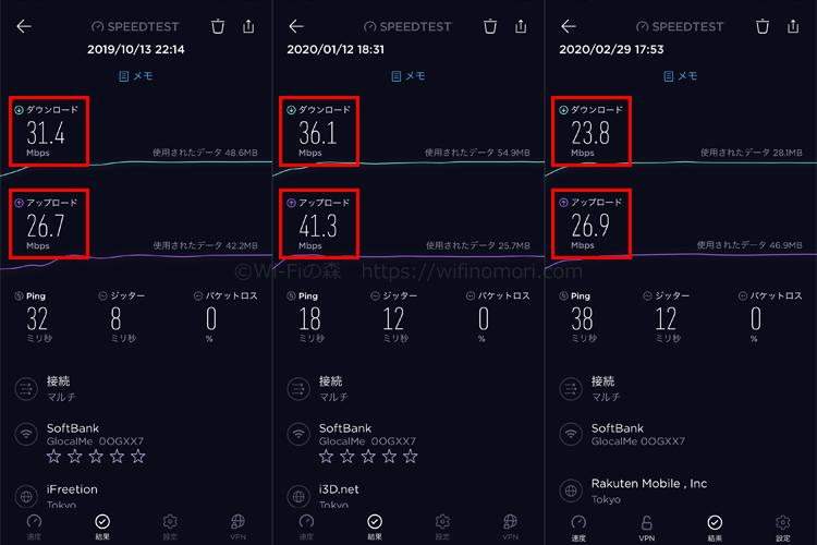 よくばりWiFi5ヶ月使ってわかった実際の通信速度