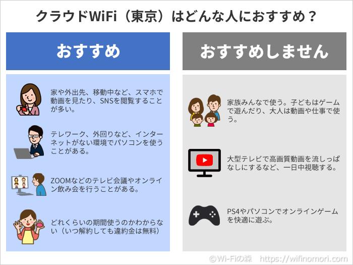 クラウドWiFi(東京)はどんな人におすすめ?