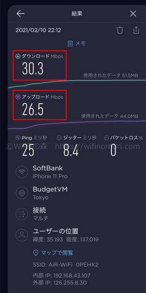 クラウドWiFi(東京)の最新速度