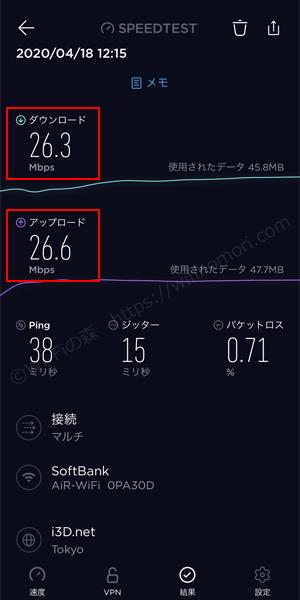 どこよりもWiFiの実効速度(12時台):下りも上りも相変わらず順調