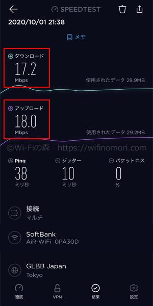 どこよりもWiFiの通信速度