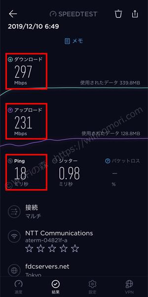 Speedtestを使ってネット回線速度を測定した結果