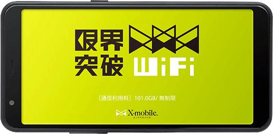 限界突破WiFiのルーター
