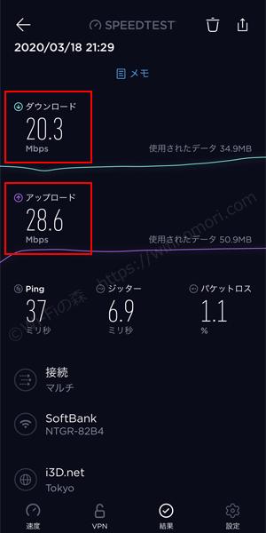AC785×FUJI Wifiの実効速度