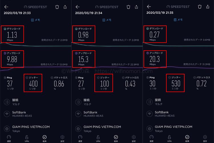 E5577×FUJI Wifiの実効速度