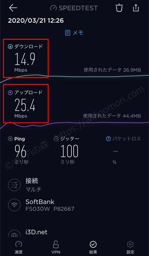 FS030W×FUJI Wifiの実効速度