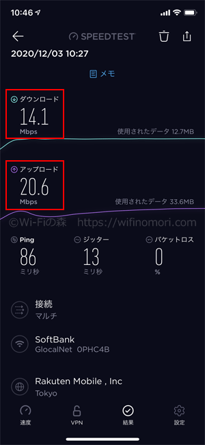 THE WiFi 最新の通信速度結果