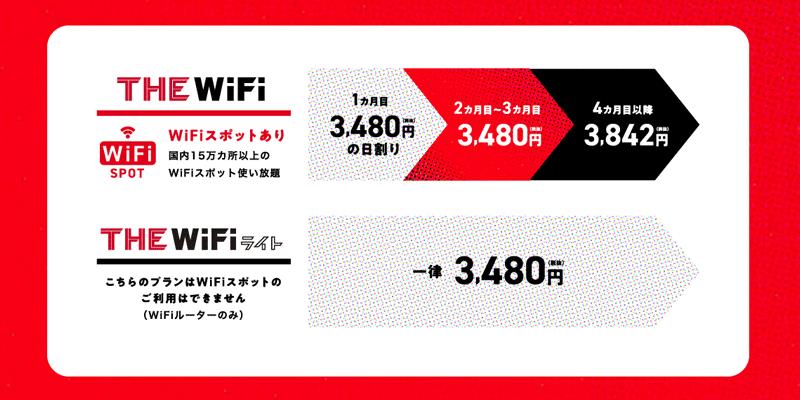 THE WiFiの料金・スペック