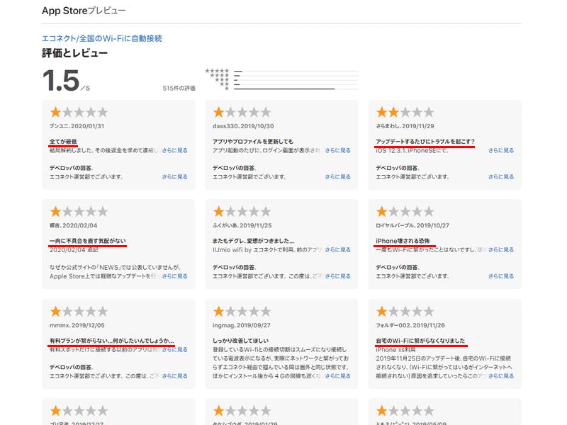 App Storeのエコネクトの評価レビュー