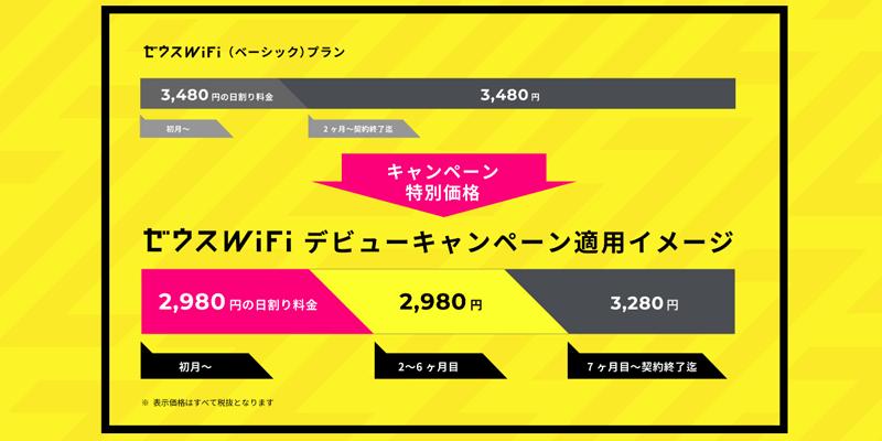 ゼウスWiFiデビューキャンペーン