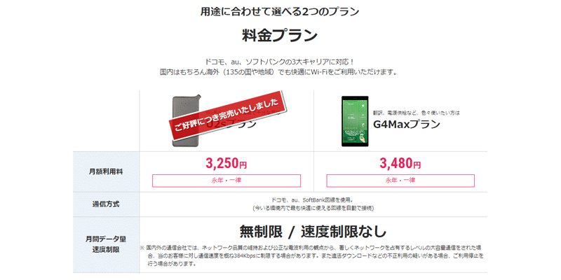 BBN WiFi の料金プラン