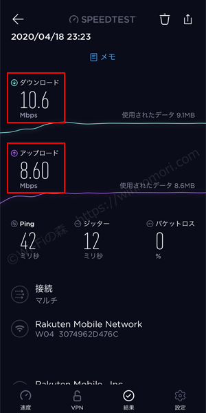楽天モバイル×W04の実効速度