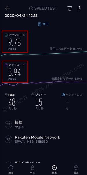 楽天モバイル(UN-LIMIT)×W05の実際の通信速度