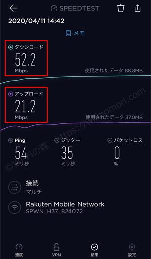 楽天モバイル×W06の実効速度を測定