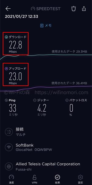 hi-ho Let's WiFi:昼のネット速度(12時台)