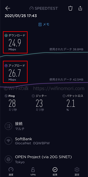 hi-ho Let's WiFi:夕方のネット速度(17時台)
