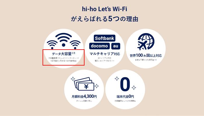 hi-ho Let's WiFiは「1日7GBまで」とはっきり明記している
