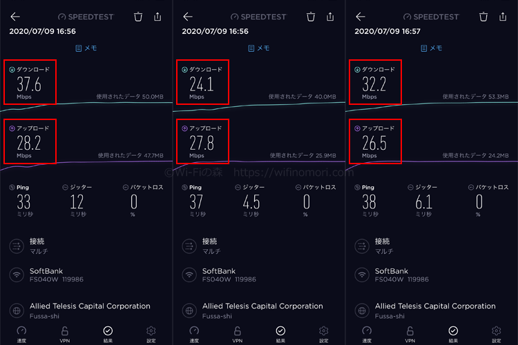FS040W×FUJI Wifiの実際の速度を測定