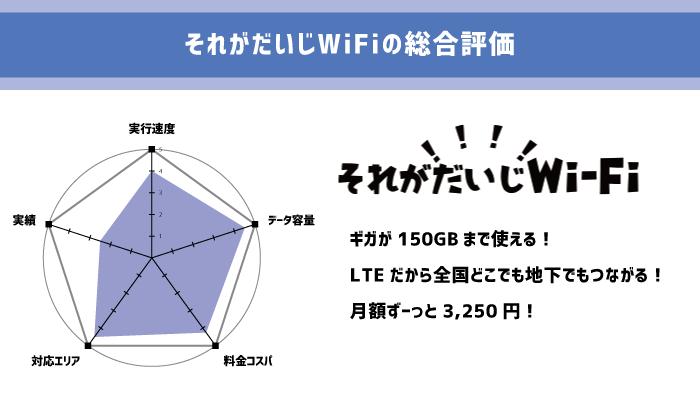 それがだいじWi-Fi