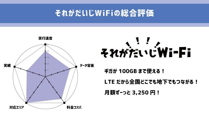 2位:それがだいじWi-Fi|月100GB・月額3,250円で使えるクラウドWi-Fi