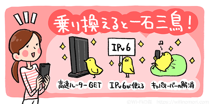 IPv6対応の光回線に乗り換えてしまえば一石三鳥