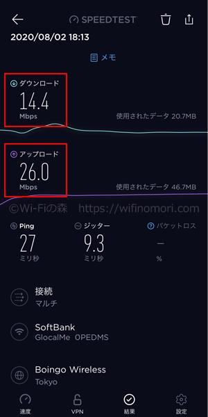 U2S×FUJI Wifiの実際の速度