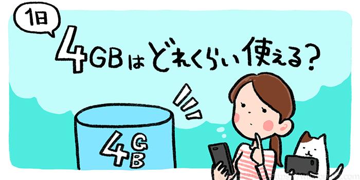 1日4GBでどれだけ使える?