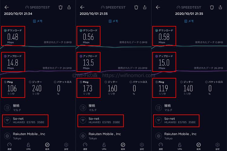エキサイトモバイルWiFiの実際の速度