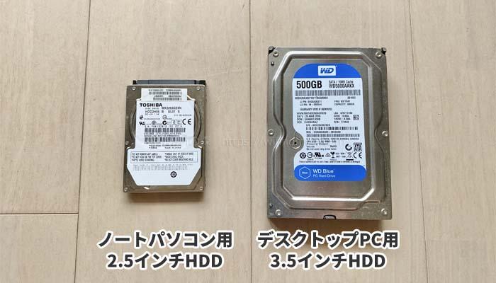 HDDにはノートパソコンで使われている2.5インチという小さめのものと、デスクトップパソコンで使われている3.5インチという大きなものがあります。