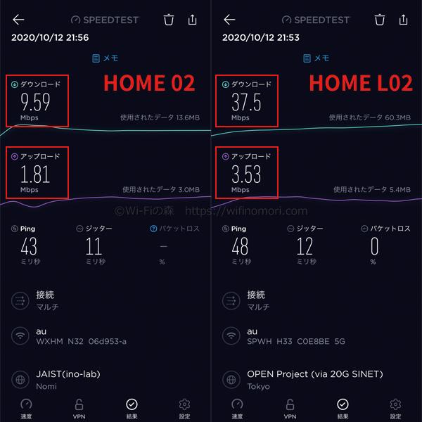 HOME 02とHOME L02の実際の速度を比較