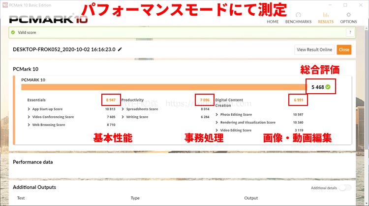 G-Tune E5-144(パフォーマンスモード)の結果