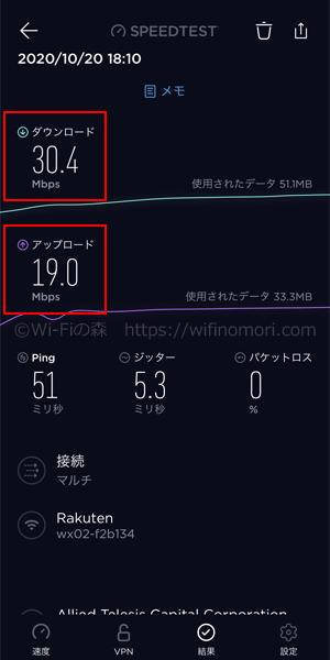 楽天モバイルとWX04の実際の速度を測定:18時頃