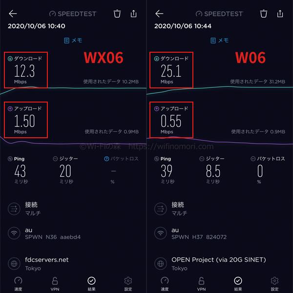 午前中の「WX06」と「W06」の測定結果