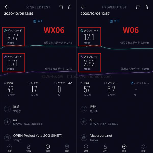 お昼の「WX06」と「W06」の測定結果