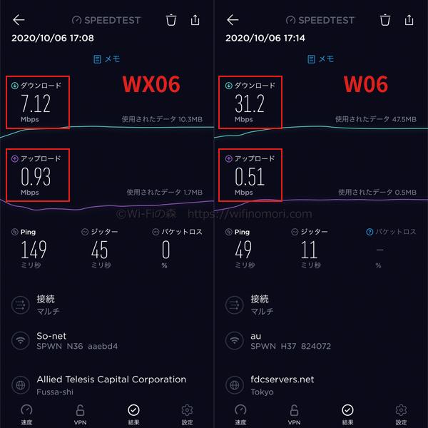 夕方の「WX06」と「W06」の測定結果