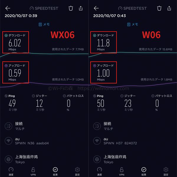 深夜の「WX06」と「W06」測定結果