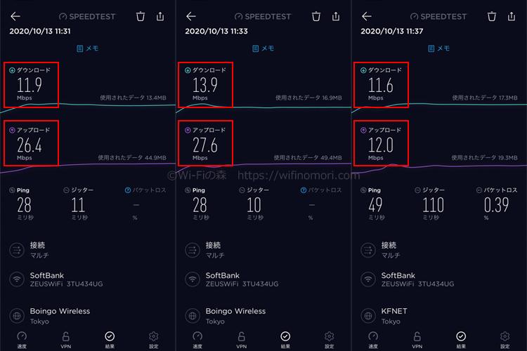 ZEUS WiFiの実際の速度