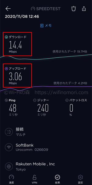 MONSTER MOBILEの実際の速度(12時台)