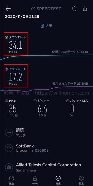 MONSTER MOBILEの実際の速度(21時台)