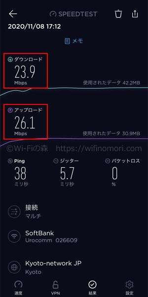 MONSTER MOBILEの実際の速度(17時台)