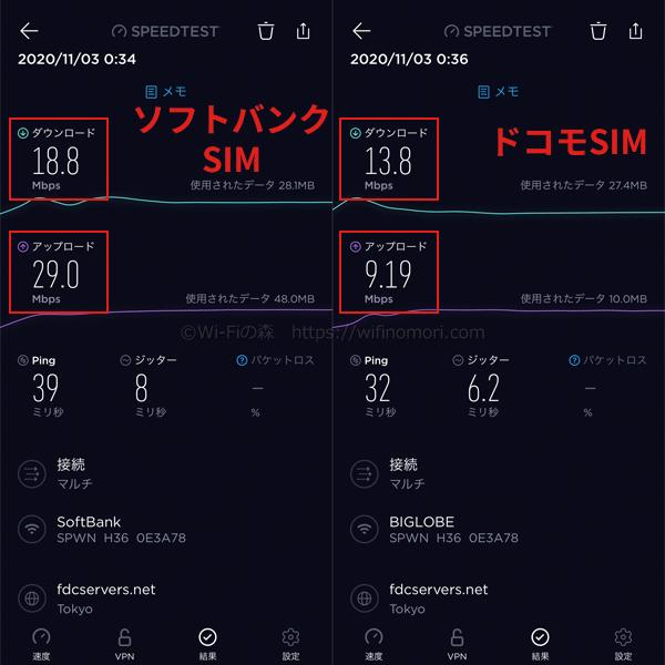 W05×FUJI Wifiの実際の速度